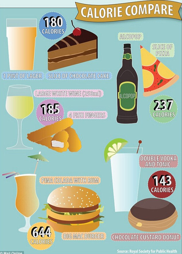 Boose clipart food and drink Calories' that drink replacing booze