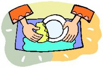 Bowl clipart clean dish  room your Shared Wash
