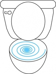 Bowl clipart flush toilet Panda Clipart Clipart Free potty%20clipart