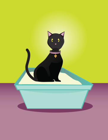 Box clipart cat Images box & Cat the