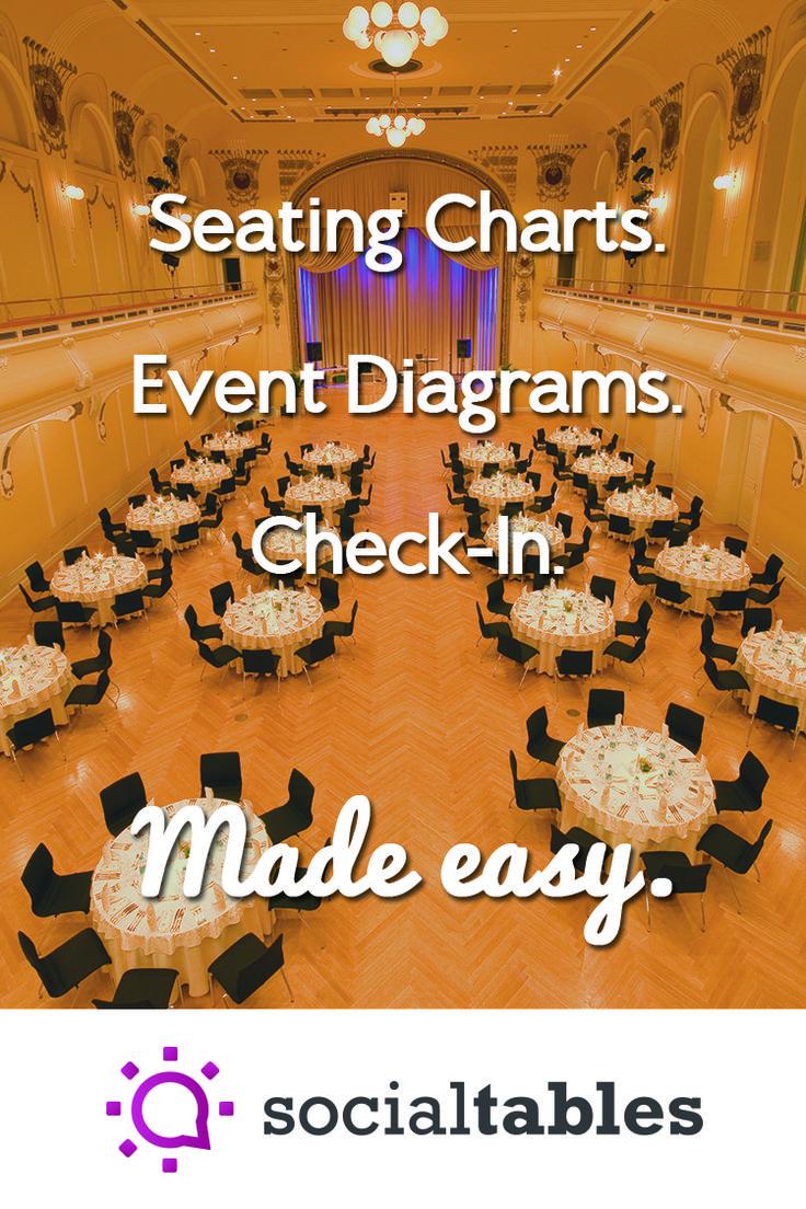 Brain clipart event planner Pinterest diagrams 8 images Memes