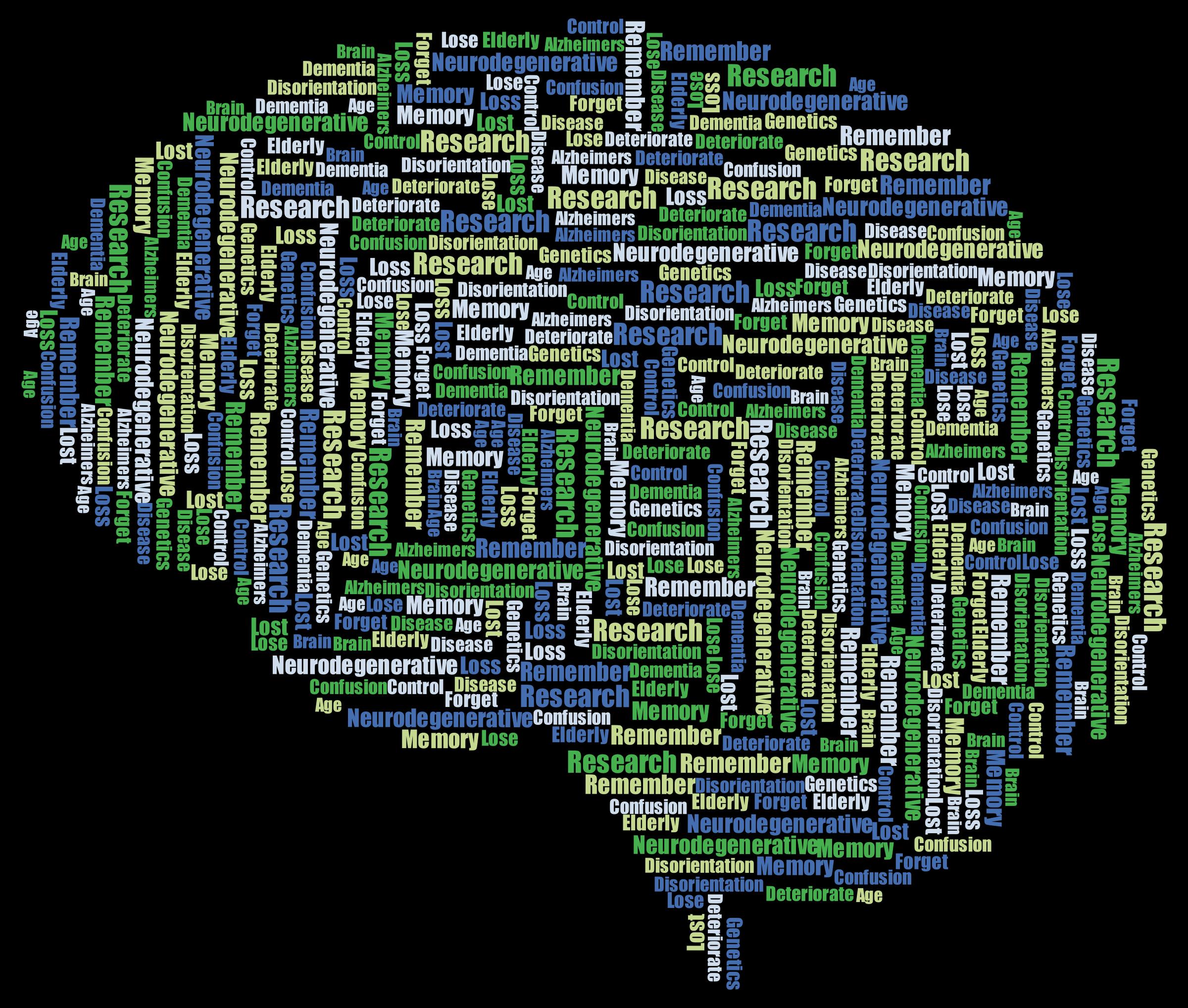 Brains clipart alzheimer's #13