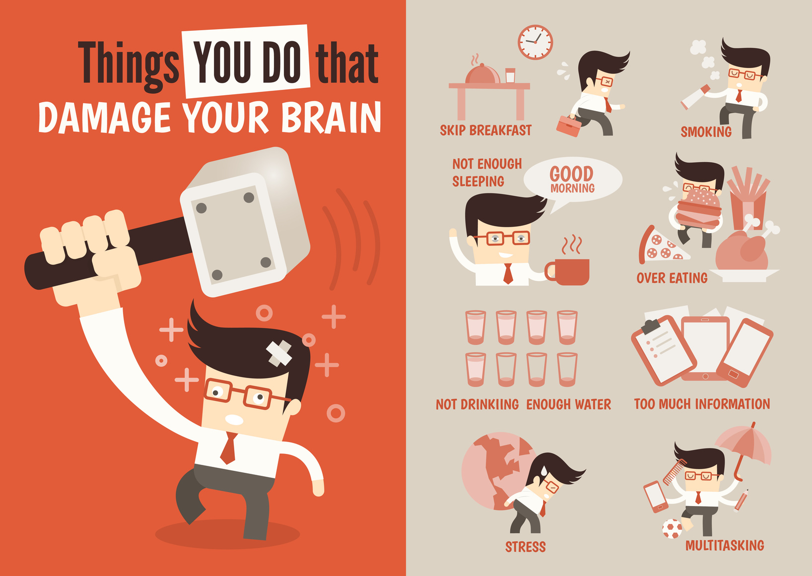 Brains clipart brain overload Your  Things Do You