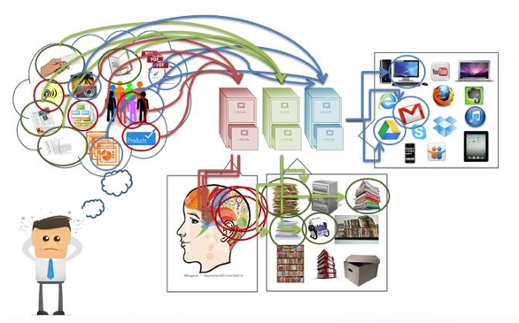 Brains clipart brain overload And Information – from Blog