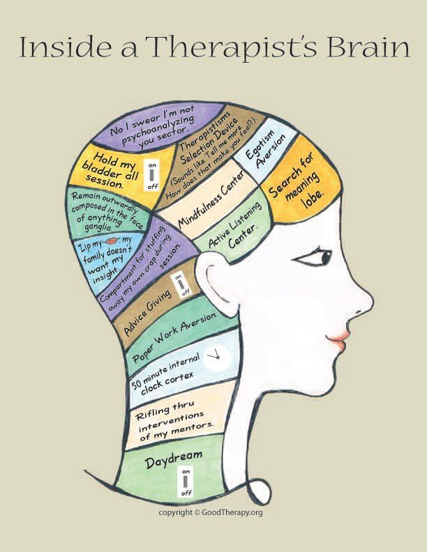 Brains clipart counsellor Of best 49 in of