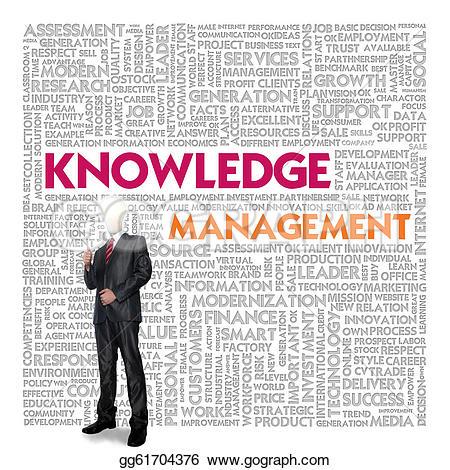 Brains clipart knowledge management #10