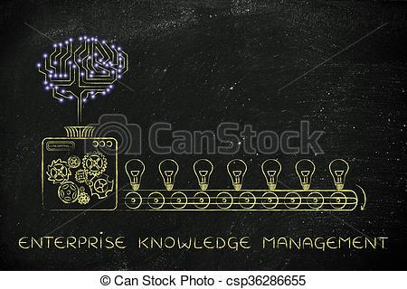 Brains clipart knowledge management #4