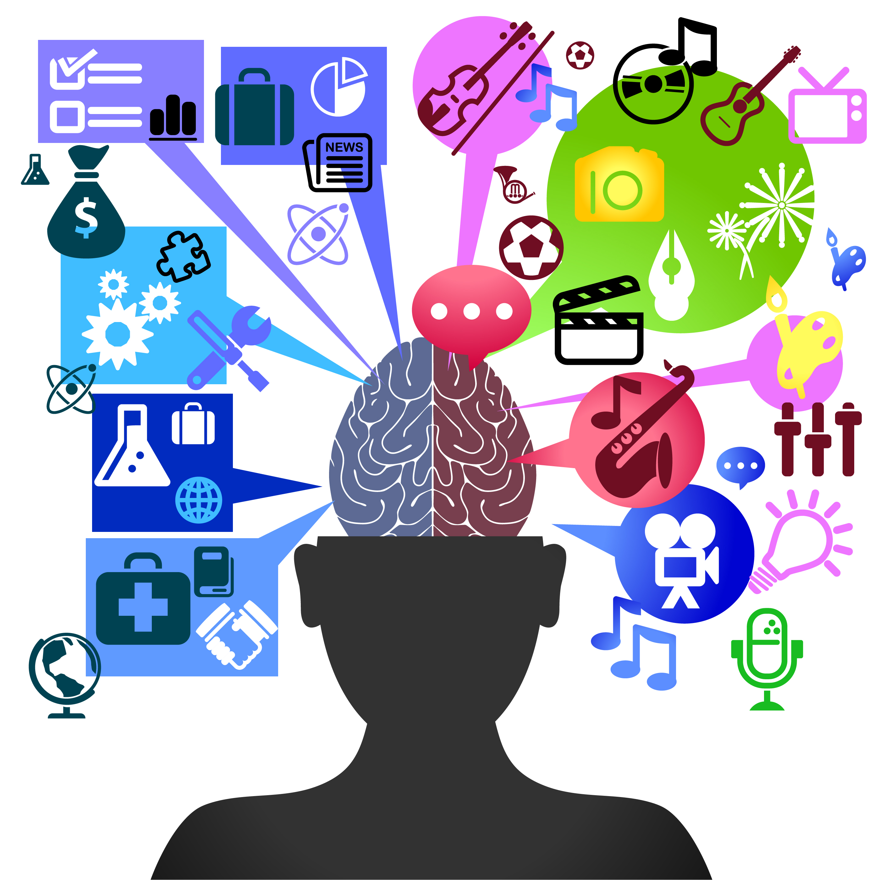 Brains clipart memory Emotion MyBrainSolutions and Linking –