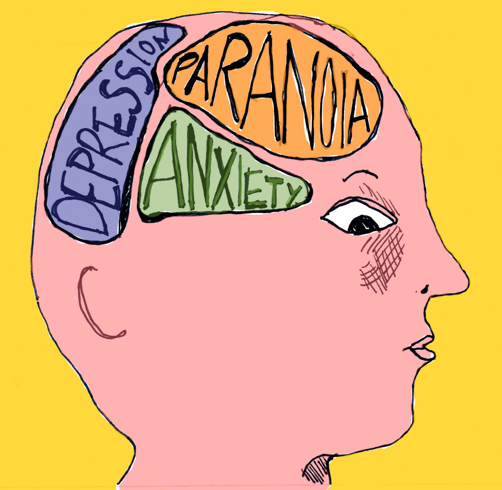 Brains clipart mental illness Health drills to Commission Mental