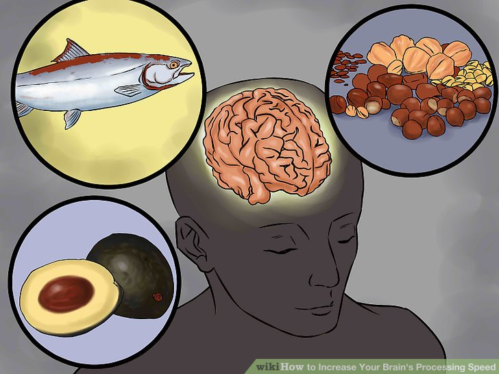 Brains clipart mind reading Image Processing Your to Steps