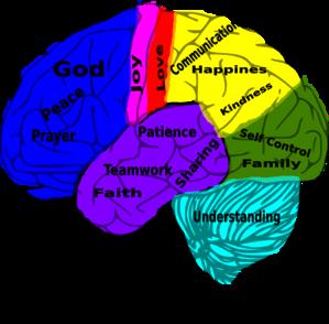 Brains clipart psychologist Brain Clipart Psychology Brain clipartsgram