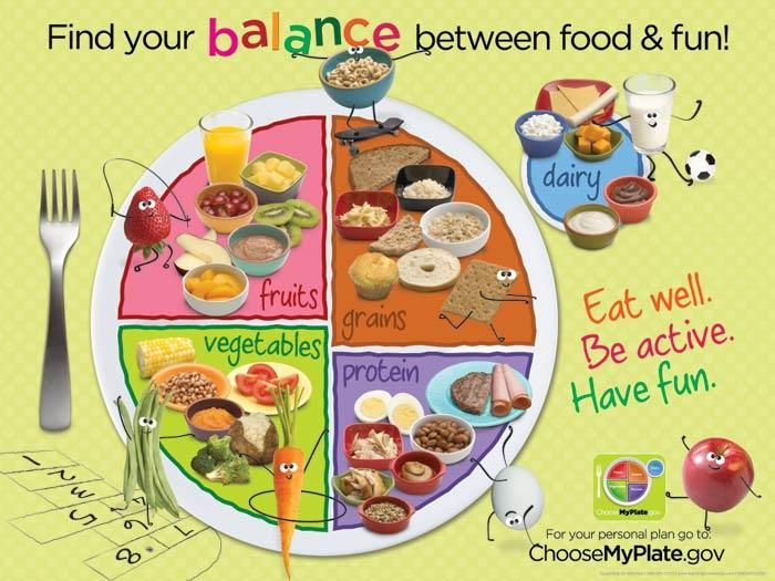 Breakfast clipart healthy living Find on for Fun! Pinterest