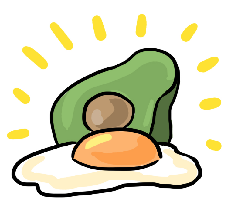 Breakfast clipart morning work Routine including my professionals these