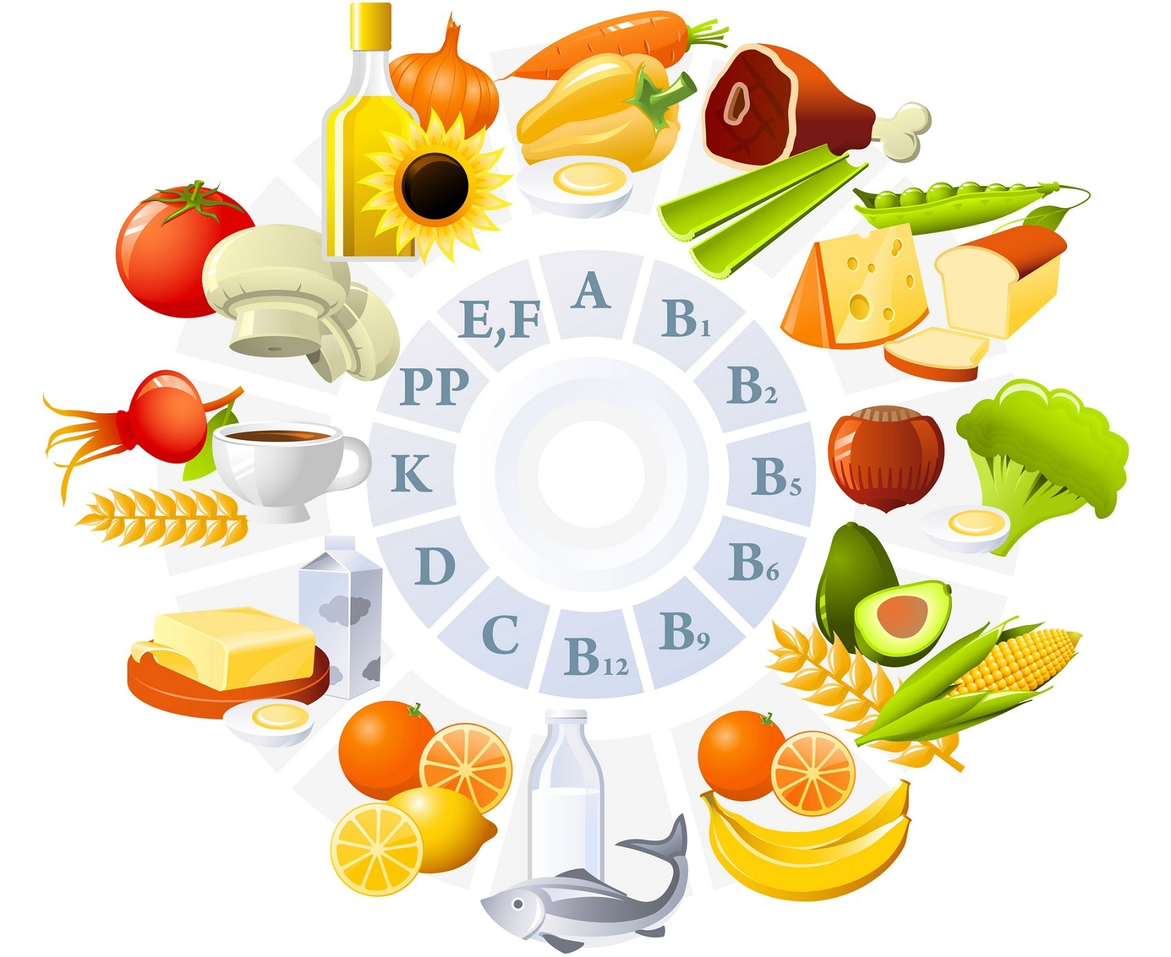 Breakfast clipart vitamins and mineral Of 5 and Supplements Secrets