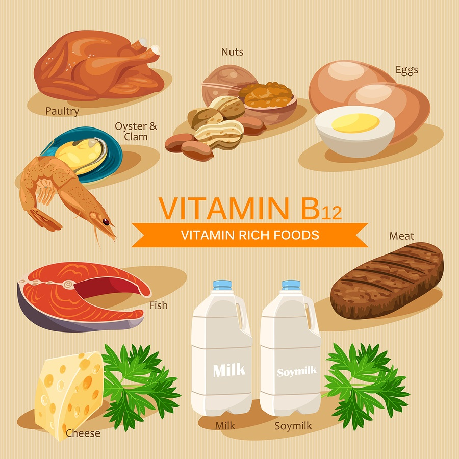 Breakfast clipart vitamins and mineral For and Your Love vitamins