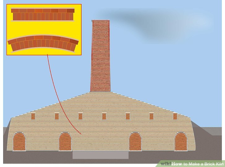 Brick clipart brick chimney Brick Kiln to How titled