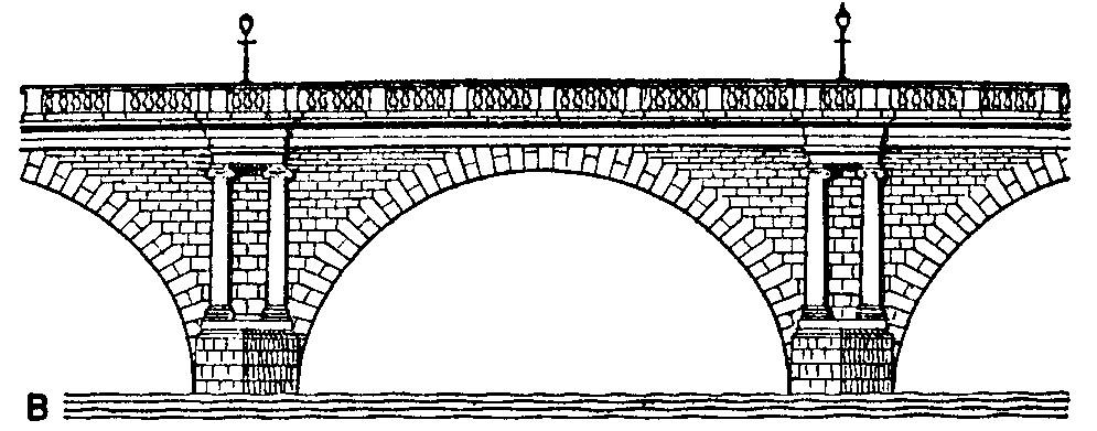 Bridge clipart Bridge com free download on