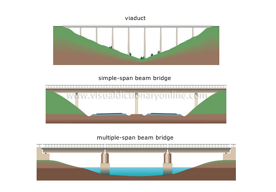 Bridge clipart beam bridge Clipart  Bridge Beam
