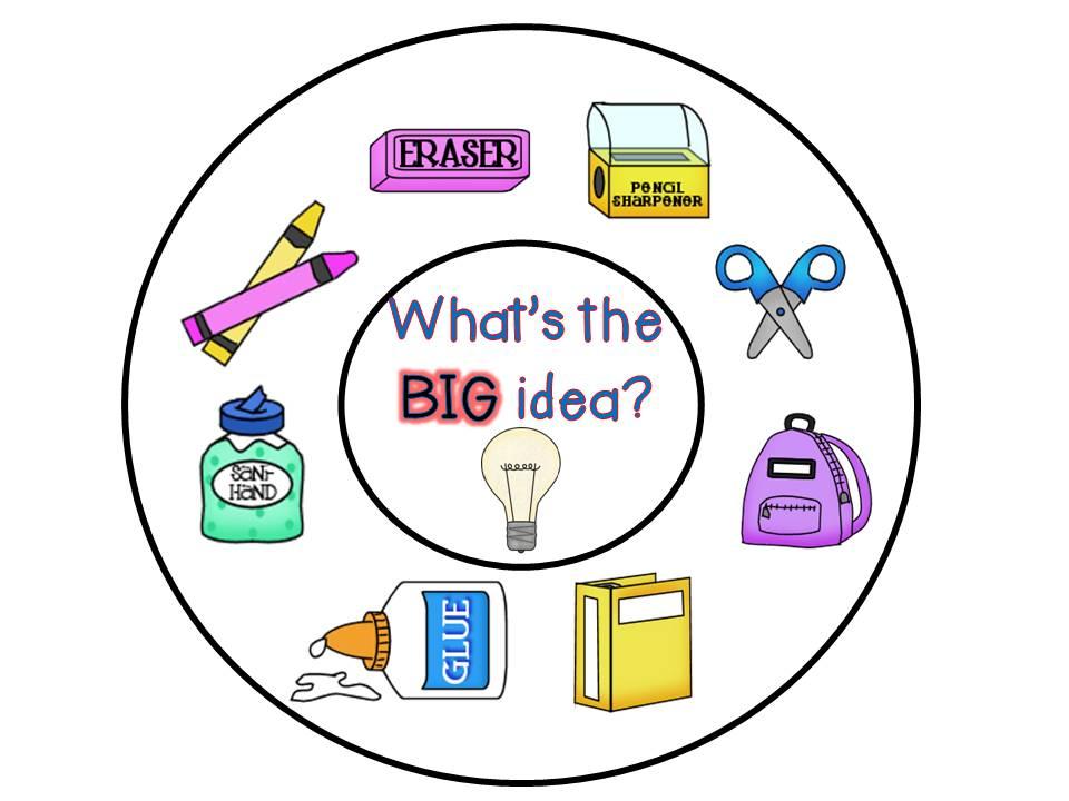 Bulb clipart main idea Cliparts Main Idea Clipart Library