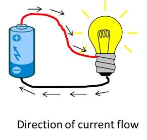 Bulb clipart fused A Physics hence A CBSE