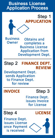 Business clipart applicant Of IL Village  of