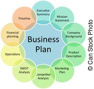 Business clipart business management #9