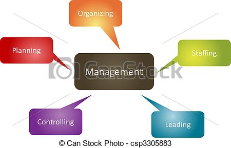 Business clipart business management Clipart Business  Functions