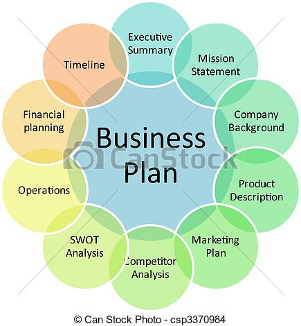 Business clipart business plan Drawing of plan Business diagram
