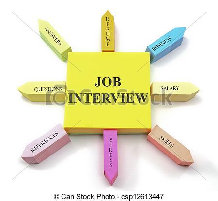 Business clipart job interview Job Interview Job Interview Notes
