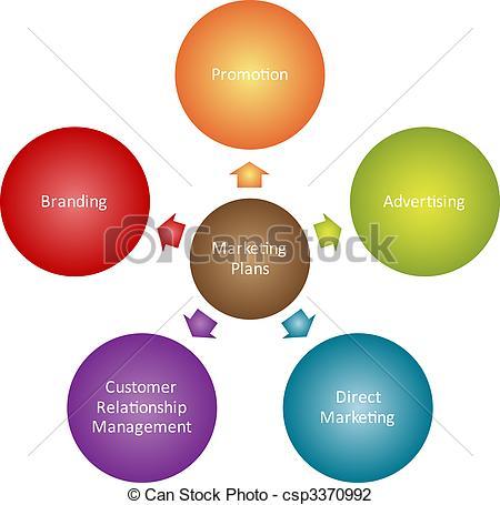 Business clipart marketing Business Art Marketing business diagram