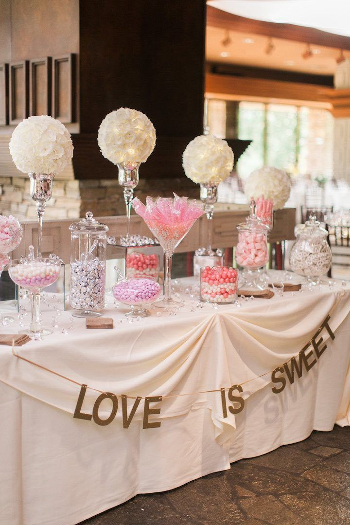 Candy Bar clipart dessert table  25+ wedding Featured on