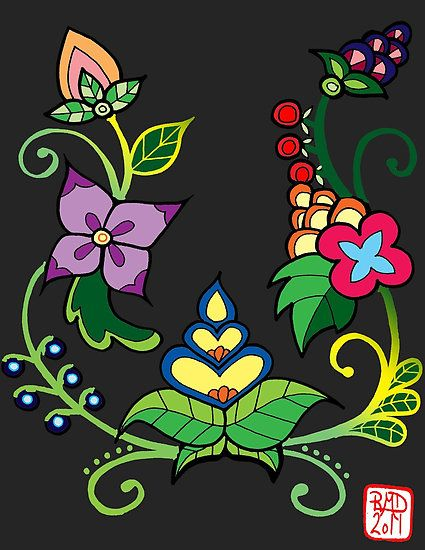 Canoe clipart ojibwe 210 flowers and about best