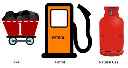 Caol clipart petroleum NEET Gas Coal Physics Petroleum