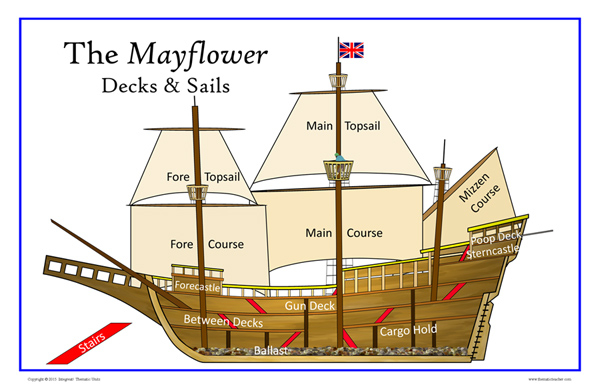 Caravel clipart mayflower By murals 2 half the