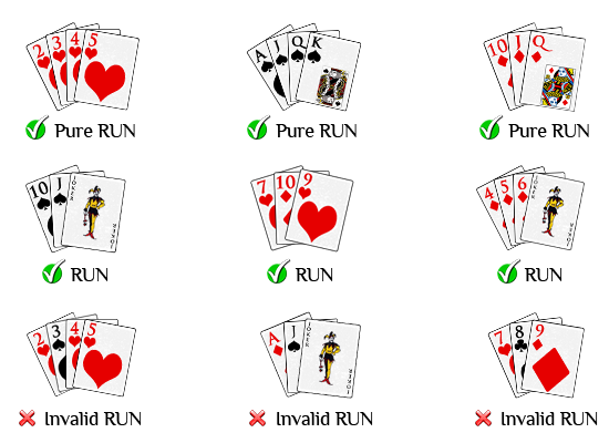 Card clipart rummy Play Rummy Example 1: Supposing