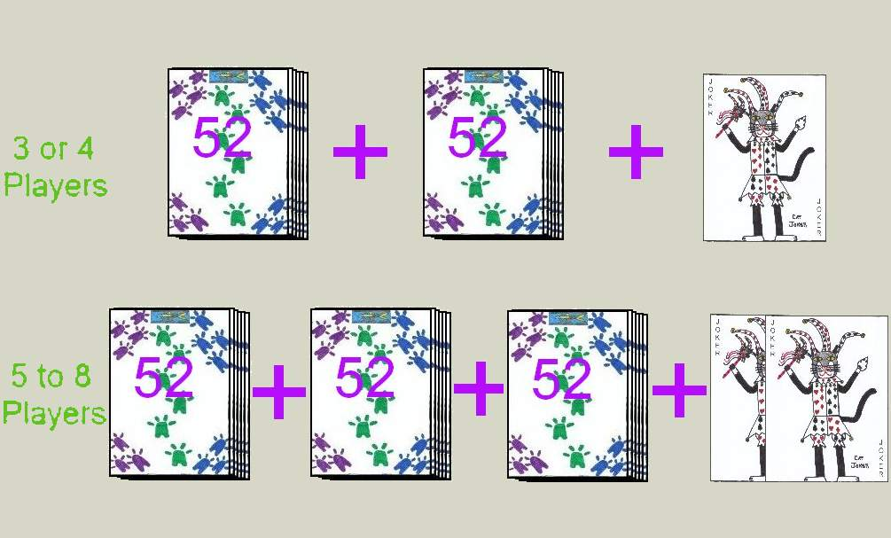Card clipart rummy Contract Rummy Play To How
