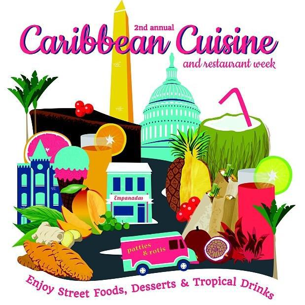 Cuba clipart music Caribbean Using Food food Caribbean