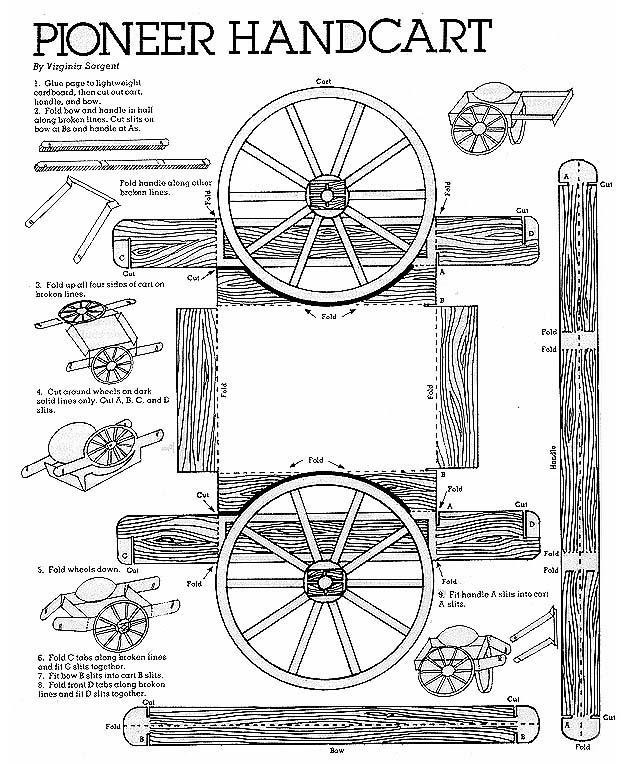 Cart clipart pioneer handcart Mariah) Activities (she: Pioneer Crafts