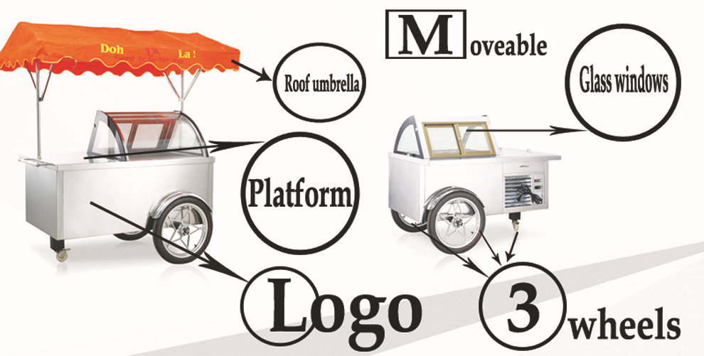 Cart clipart popsicle Cart/chinese cart Mobile Cream mobile