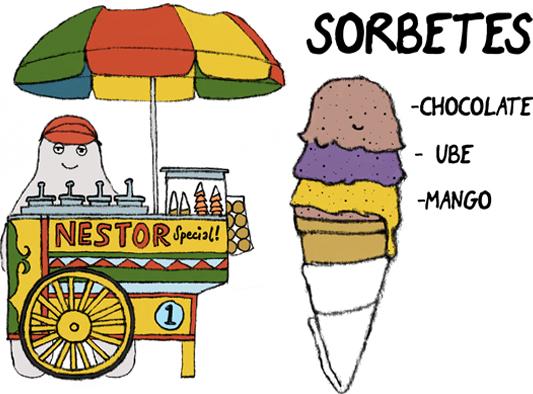 Cart clipart sorbetes Foodie  sorbetes