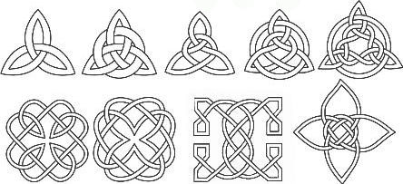 Celt clipart easy Meanings knot celticknotmeanings celtic