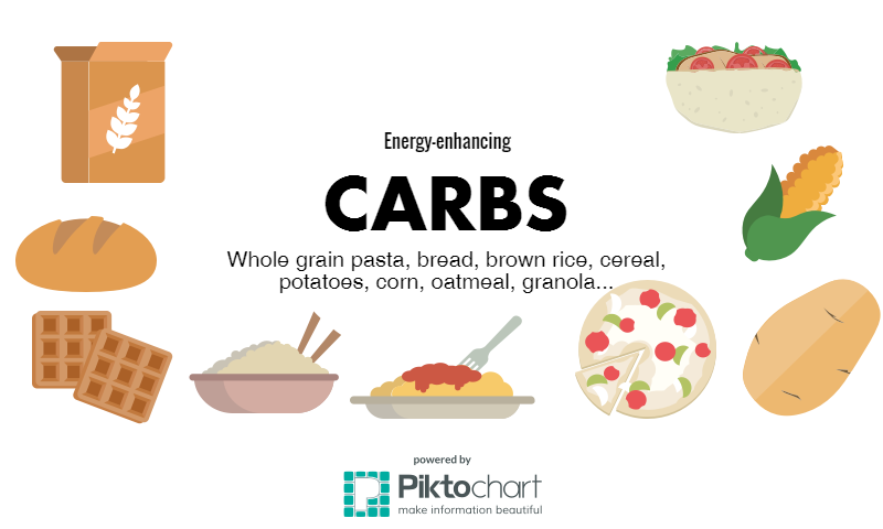 Grain clipart source carbohydrate #6