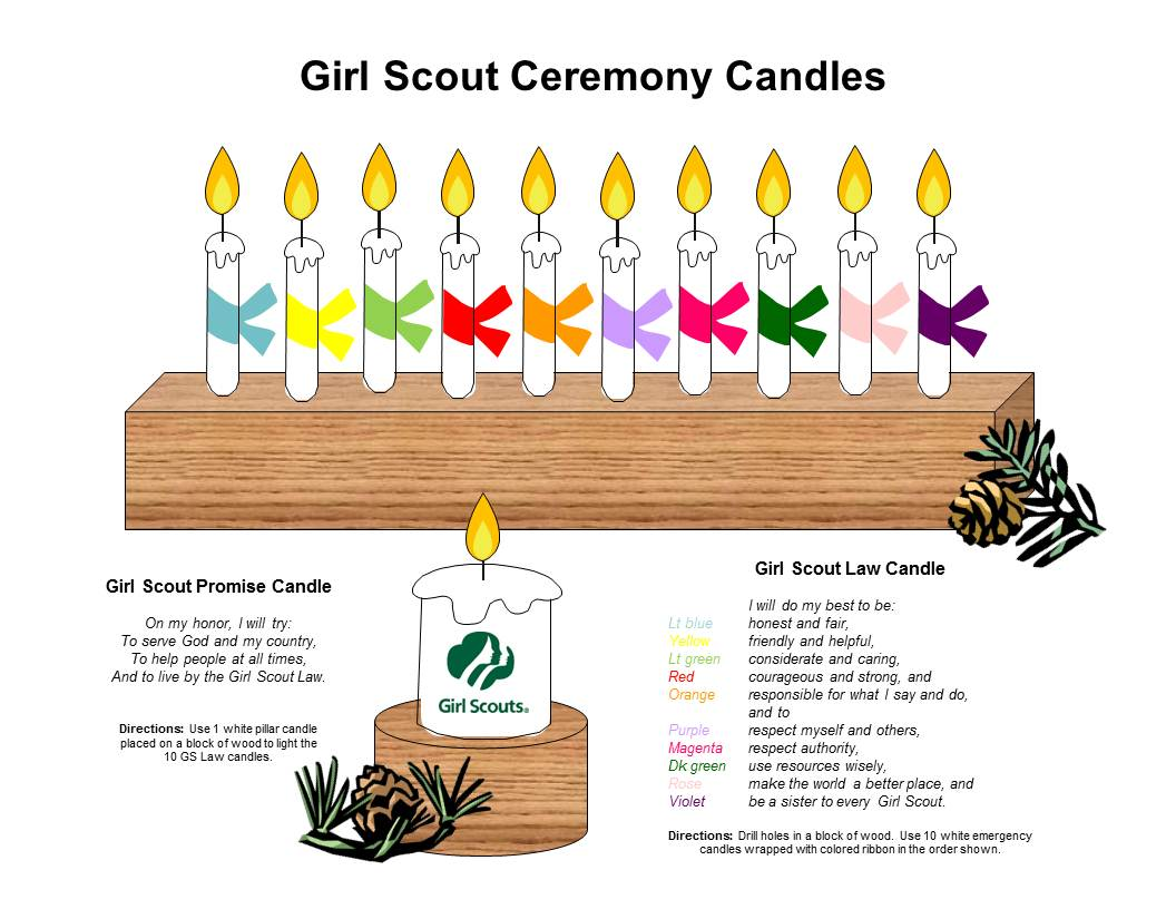Ceremony clipart investiture ceremony Songs Scout Daisies Scouting Welcome