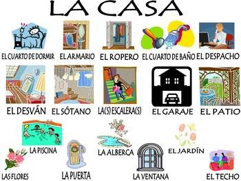 Changing To Night  clipart la casa Vocabulary Unit (La House 33