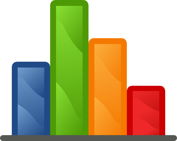 Chart clipart Image Download Bar this online