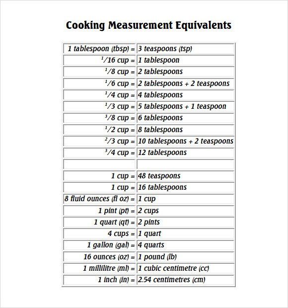 Chart clipart metric Clipart Cooking metric Converter Conversion