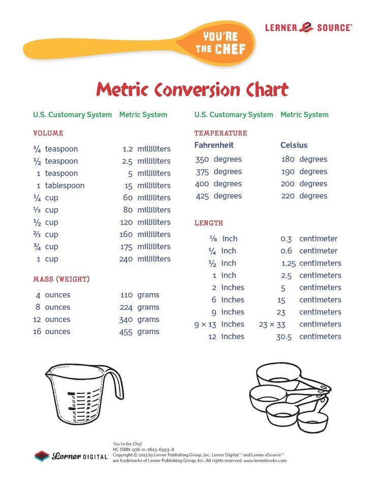 Chart clipart metric Best 25+ on ideas more