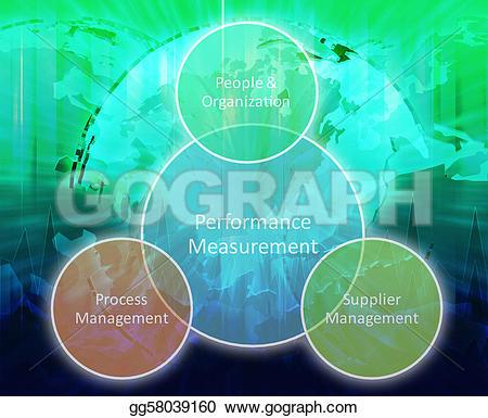 Chart clipart performance measurement Concept Performance Illustration Stock Performance