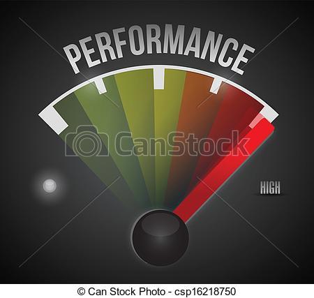 Chart clipart performance measurement High 645 performance  level