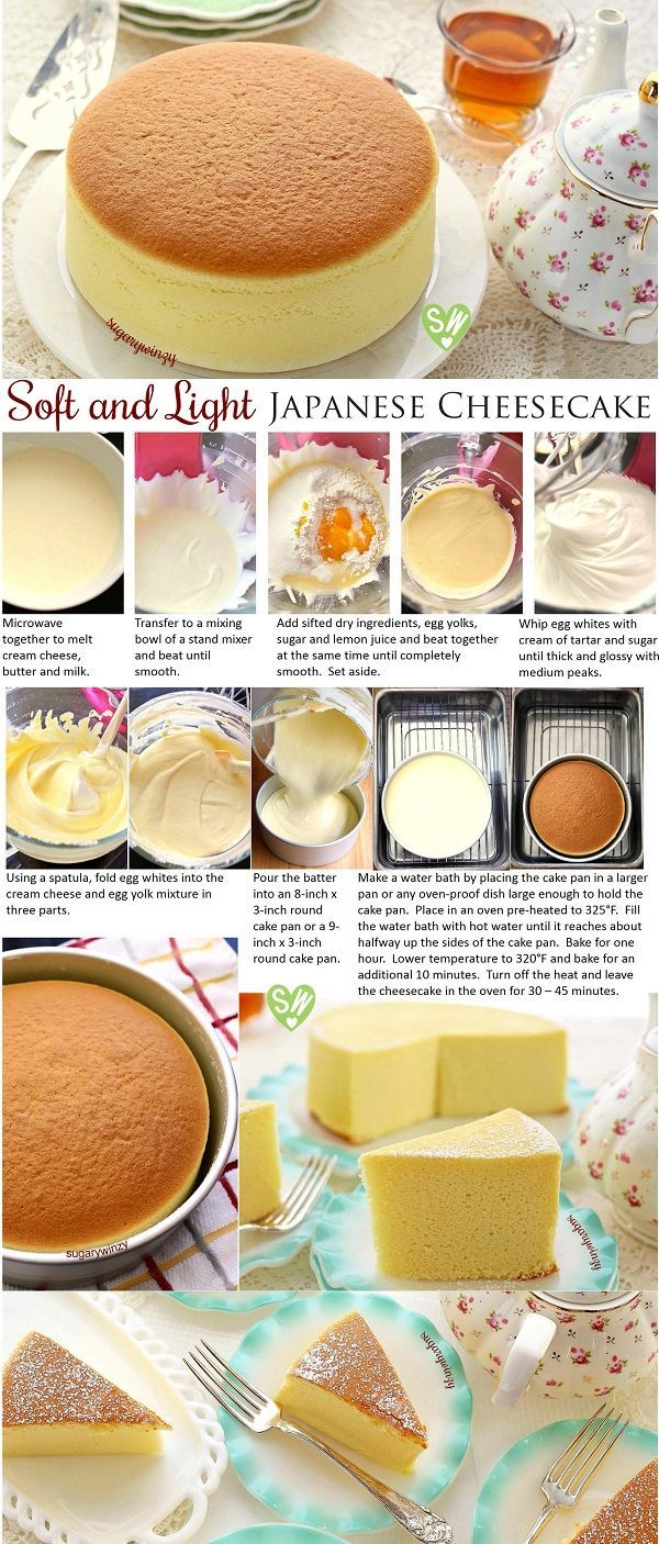 Cheesecake clipart receta Pinterest and as Dessert on